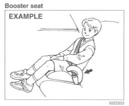 Baby Car Seat Base Diagram